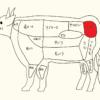 ランプ肉の部位は?値段や意味は?ステーキの焼き方は?